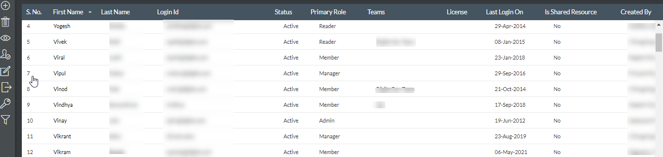 People page in Admin level