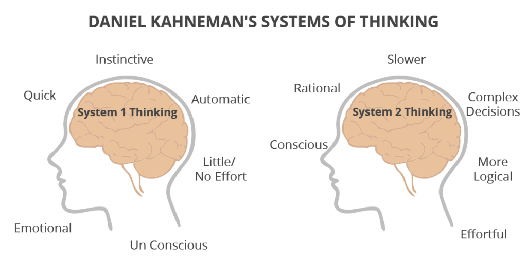 Daniel Kahnemans Systems Thinking
