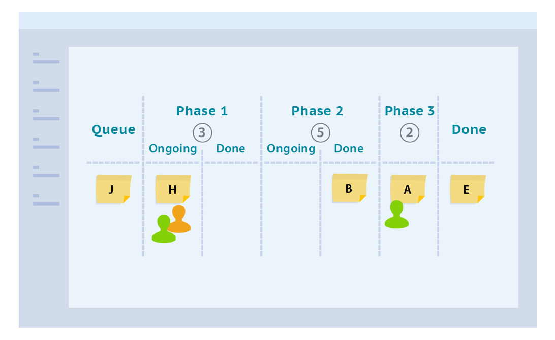 Manage Business Functions with Kanban