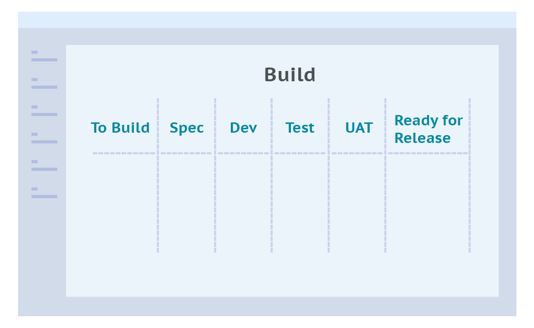 Software Projects Lifecycle