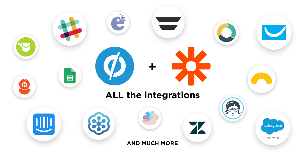 zapier-integration