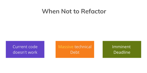 When Not to Refactor
