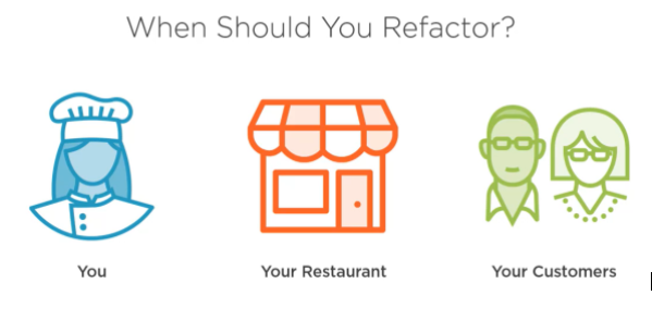 when to refactor